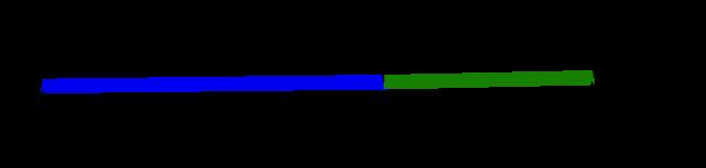 பொன்விகிதம் (Golden Ratio)