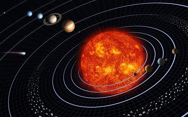 கோள்கள் - Planets